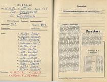 TSV Gaggstatt-SCW 13.04.1981