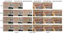 Confronto con 24-120 f/4 e 12-24 a 24mm