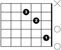 www.gitarre-lernen-online-kurse.de