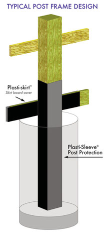 Plasti-Sleeve Illustrated