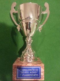 Trofeo - Roma Nord