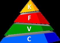 Link zu Karlsruher Film- und Videoclub
