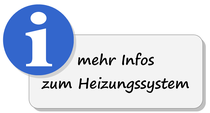 Information Heizung Wohnwagen