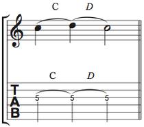譜面 チョーキングの基本 1音チョーキング