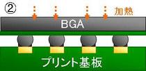 BGA実装 メタルマスク不要2
