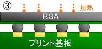 BGA実装3