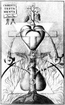 Dimensionen des Lebens; Grafik nach Jakob Böhme