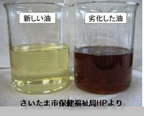 食用油劣化の例