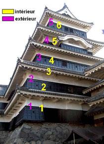 le niveau caché du tenshu