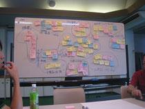 ワークショップではアイディアがたくさん!