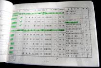 知覧特攻平和会館が発行している陸軍特攻隊員の名簿(伊舍堂用八氏所蔵)。出撃順になっており、一番最初に伊舍堂中佐の名がある。用八氏が蛍光ペンでラインを引いている。