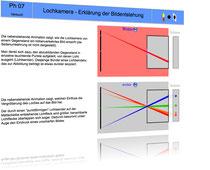 Erklärung & Animation Lochkamera