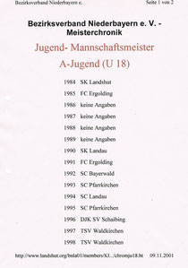 4er-Mannschaft,A-Jugend, 14-18 Jahre / Grundung des Schaibinger Schachvereines: 1988