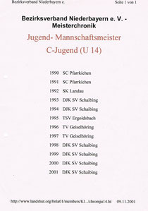 4er-Mannschaft, Niederbay. Meister / Gründung des Schachvereines Schaibing: 1988