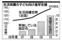 増える進学支援(朝日新聞10月12日版より)