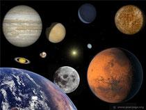 Кабинет астрономии. Разработчики: Худайгулова Галия, Сирбаева Зульфия 10а класс