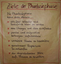Phantasiephase = Utopiephase