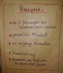 Methodik und Prinzipien der Arbeit in Zukunftswerkstätten