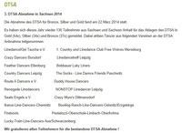 Ergebnisse der DTSA-Abnahme 2014