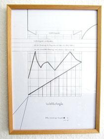 """Charly Wüllner, Zeichnung """"Wetterlogie"""" (292. Hamburger Terzett / 2), 2009"""