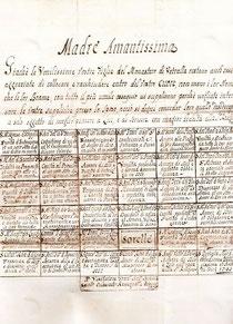 Antica Carta di Fraternità tra Vetralla e Firenze