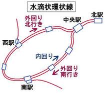 水滴状の環状線