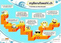 myBerufswahl.ch