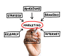 marketing estrategico visocym