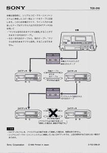 TCD-D10同梱のSCMS資料