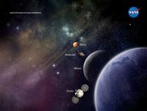 多目的宇宙船オリオン まずは小惑星を目指す NASA