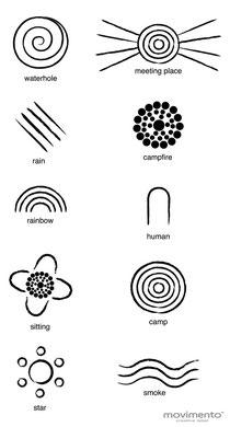 Symbole, Zeichen und Bedeutung
