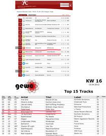 BLITZMASCHINE in DAC und GEWC Charts in Top 10!