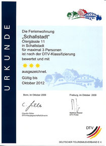 Zertifikat Ferienwohnung Schallstadt