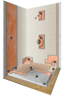 Schluter Kerdi Shower Kits