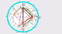 ФРС США лунное затмение 21.12.2010 в соляре и точка реализации затмения.