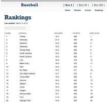 Il Ranking NCAA 1^ Division aggiornato (vai sulla foto per ingrandire)