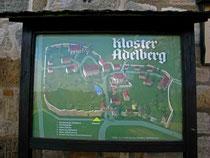 Klosteranlage, Übersicht