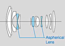 Оптическая схема (с сайта Fuji)