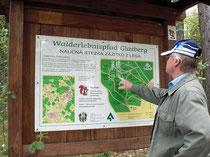 Wandertafel im Stiftland