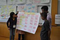 Zalfaa (Left) presenting their Action Plan in Tokyo
