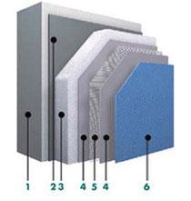 Systemaufbau Wärmedämmverbundsystem:               1 Mauerwerk - 2 Verklebung -            3 Dämmung - 4 Armierung -              5 Armierungsgewebe - 6 End- beschichtung