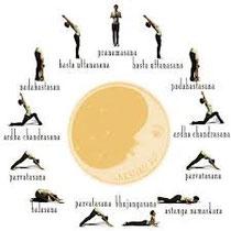 Yoga : La salutation au soleil.