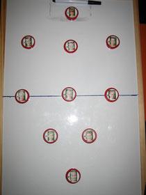 Das Geheimnis unseres Erfolges - Raimunds personalisiertes Taktikboard