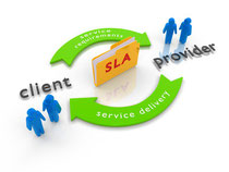 SLAに基づくサービスレベルと料金の適正化