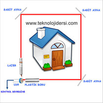 lazerli Güvenlik Sistemi