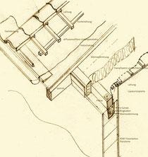 PR Architektur Meywald PORIT