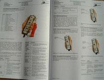 Funktion Bedieneinheit KFB 2000