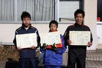 第37回太田市新田新春マラソン大会 一般男子上位入賞者