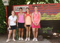 Die Juniorinnen U18-3 zeigten wie man einen Sieg souverän einfährt