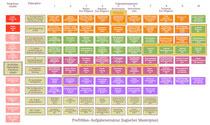 ProfitMan-Aufgabenstruktur (Überblick)